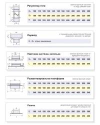 Основные двустенные элементы: регулятор тяги, переход, подставка, платформа, розетта
