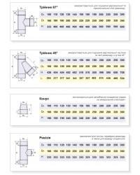 Основные двустенные элементы: тройник, ревизия, конус